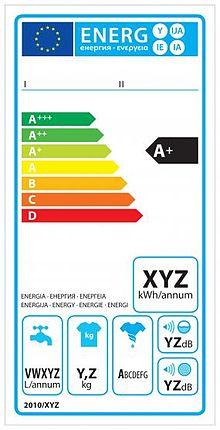 Przykładowa etykieta efektywności energetycznej dla pralek